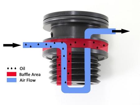 grimmspeed u2122 air  oil separator turbo subaru